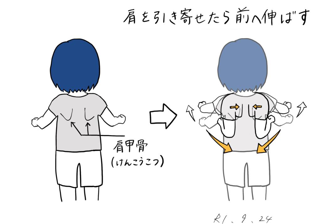 肩の曲げ伸ばしのイラスト