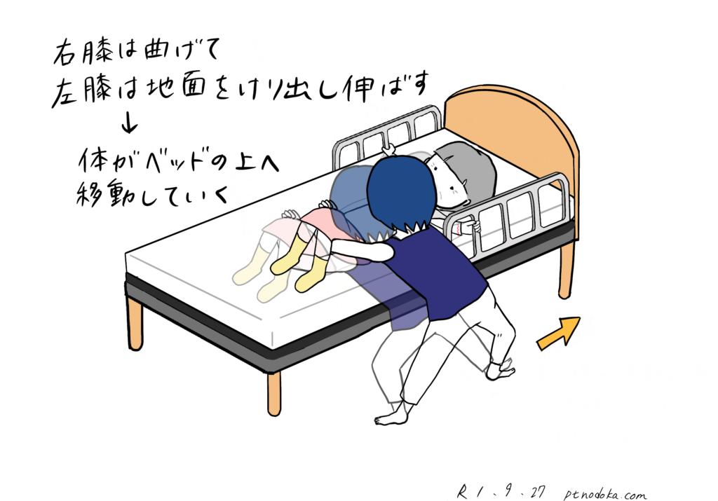 ベッドの上方への移動の介助方法のイラスト