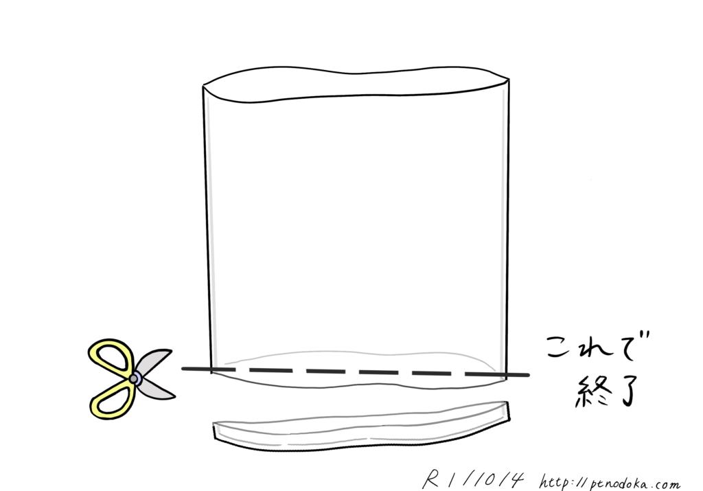 スライディングシートの作り方のイラスト
