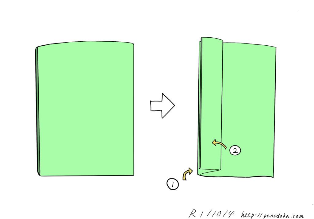スライディングシートの折り方のイラスト