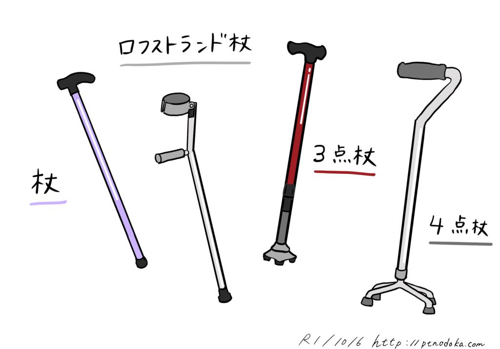 杖、ロフストランド杖、3点杖、4点杖のイラスト