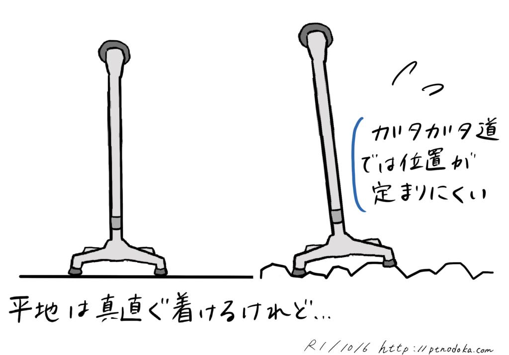 4点杖の道の形状による安定性のイラスト