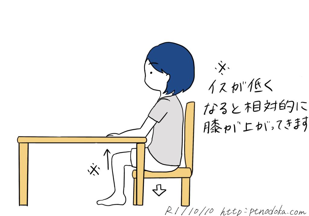 椅子を低くする事により、テーブルの高さを補う例のイラスト