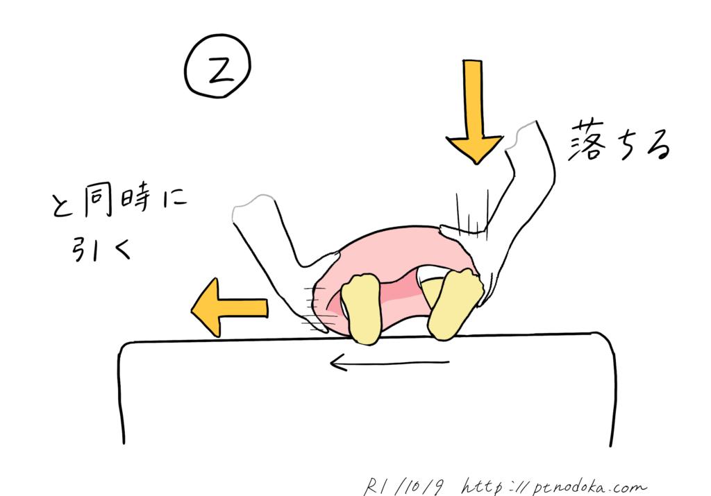ベッド上水平方向への移動の介助方法のイラスト2