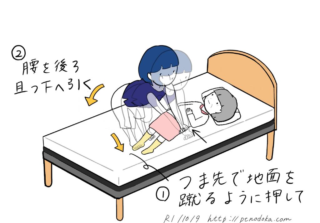 ベッド上水平方向への移動の介助方法のイラスト