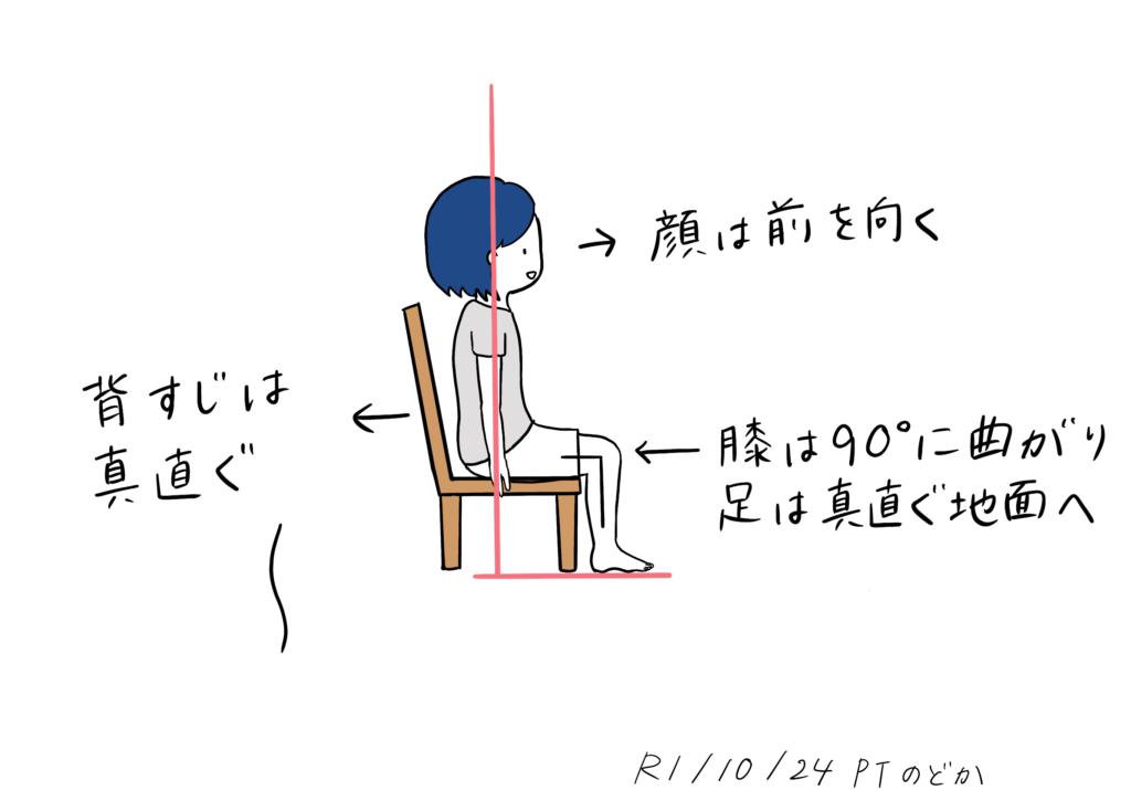 良い座る姿勢のイラスト