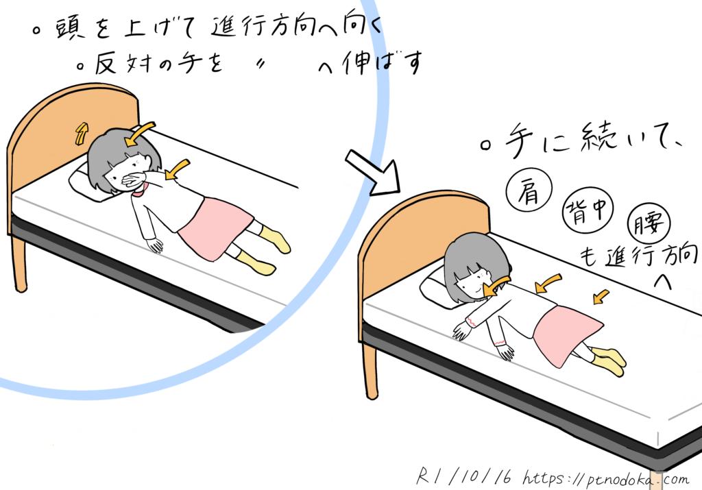 寝返り動作のイラスト