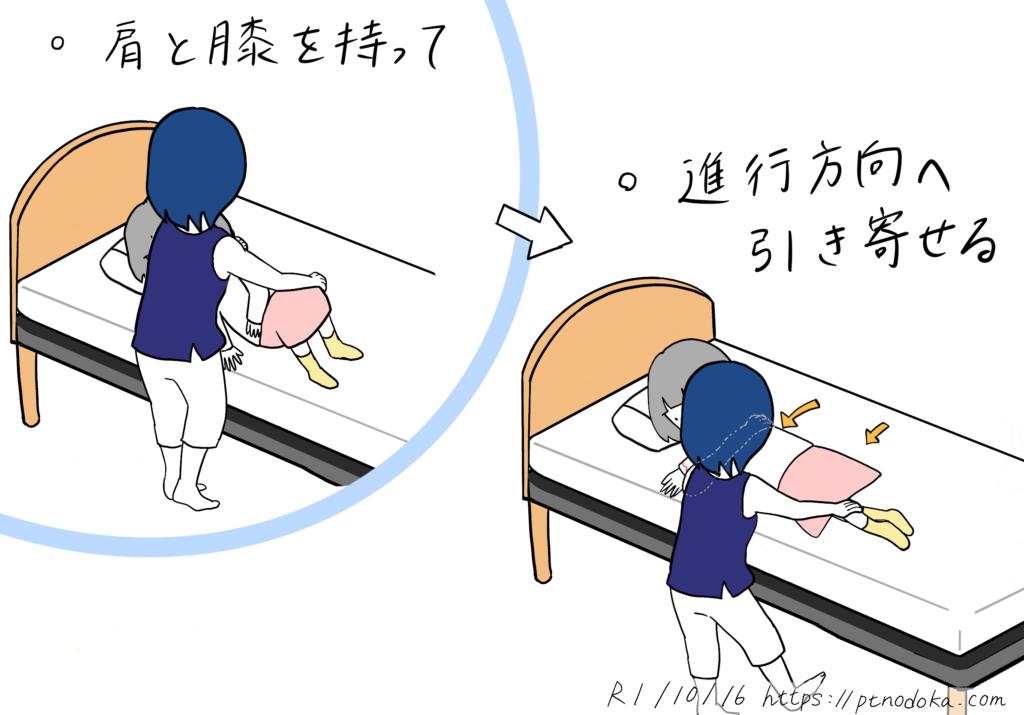 寝返り動作の介助方法(膝を立てている時)のイラスト