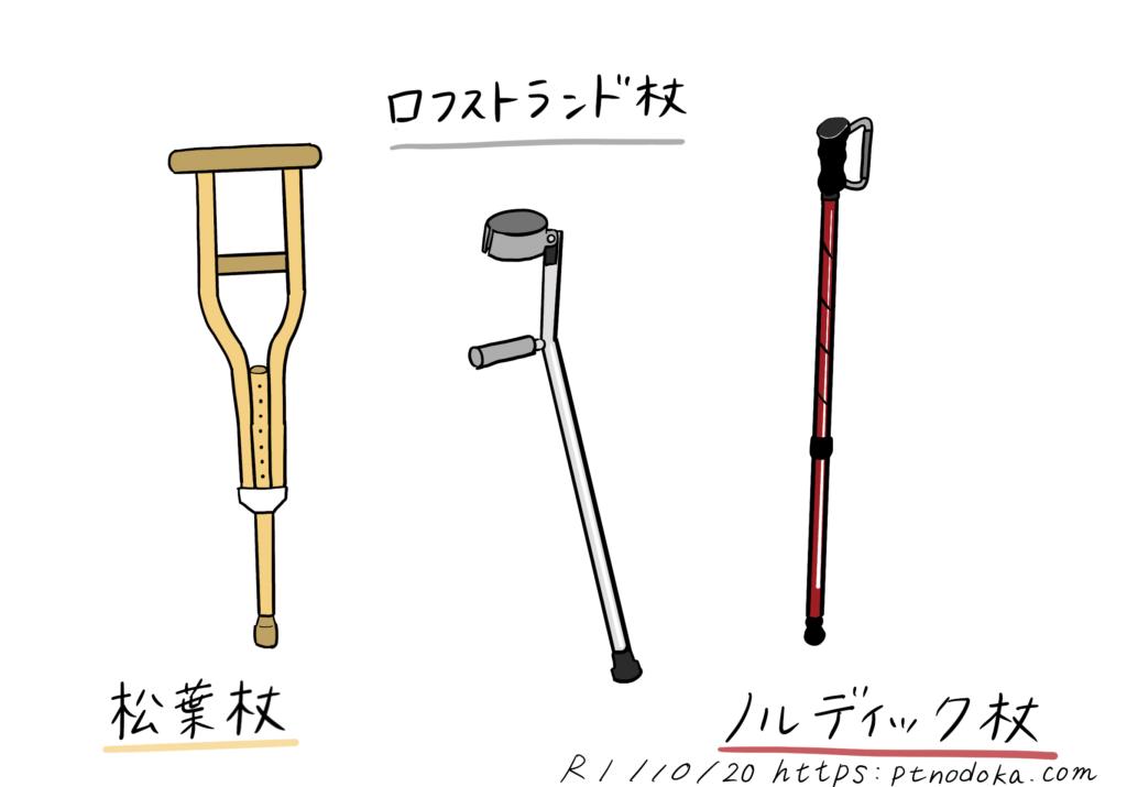 松葉杖、ロフストランド杖、ノルディック杖のイラスト