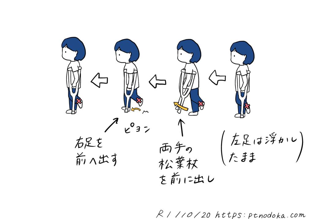 松葉杖で歩く人のイラスト