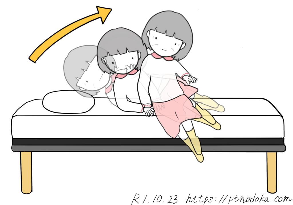起き上がりの移動の軌跡のイラスト