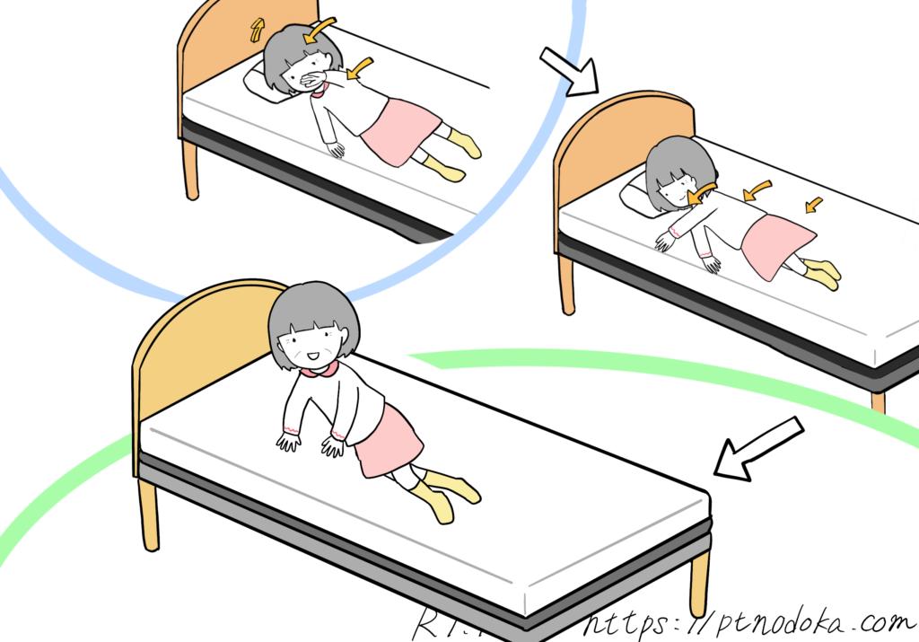 寝返りと起き上がりをしている高齢者のイラスト