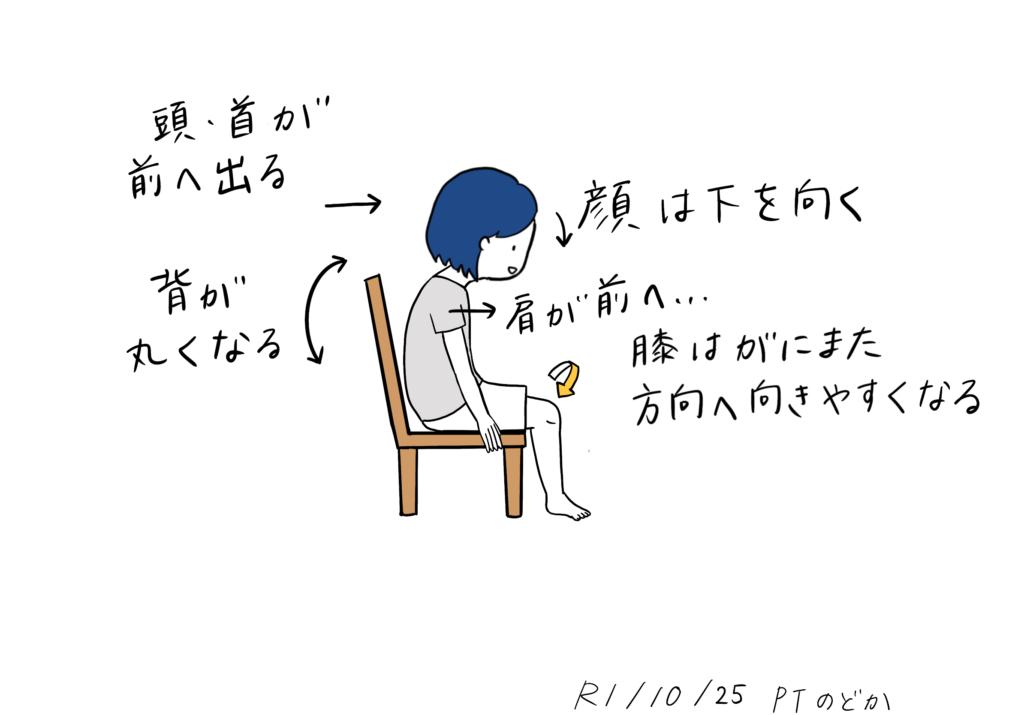 背中が丸い座位姿勢のイラスト
