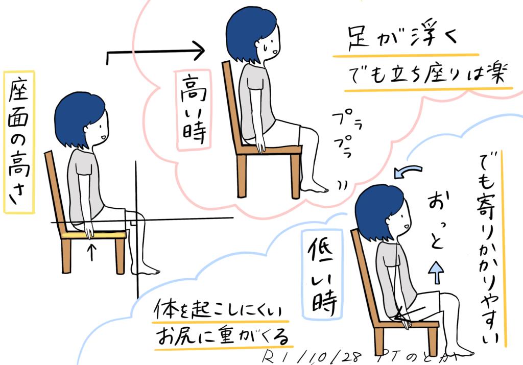 座面(座る面)の高さの考え方のイラスト