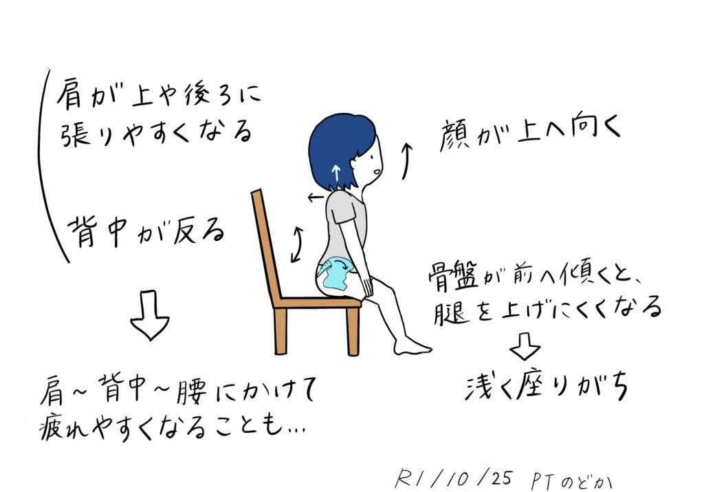 反った座位姿勢のイラスト