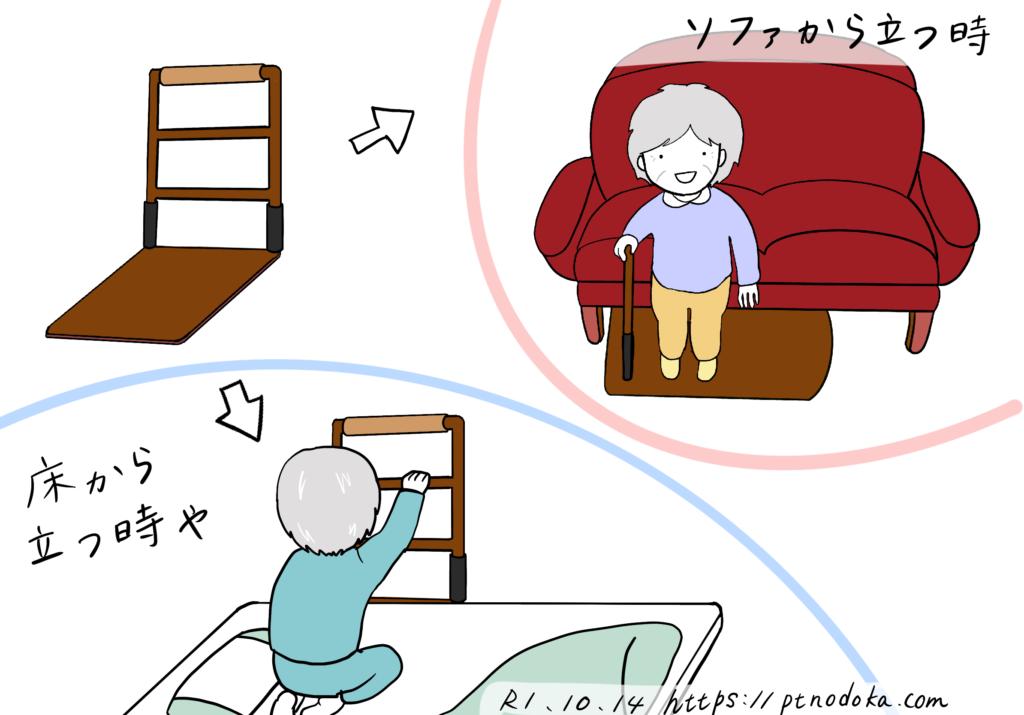 据置き式手すりを利用して、布団から立ち上がる高齢者とソファから立ち上がる高齢者のイラスト