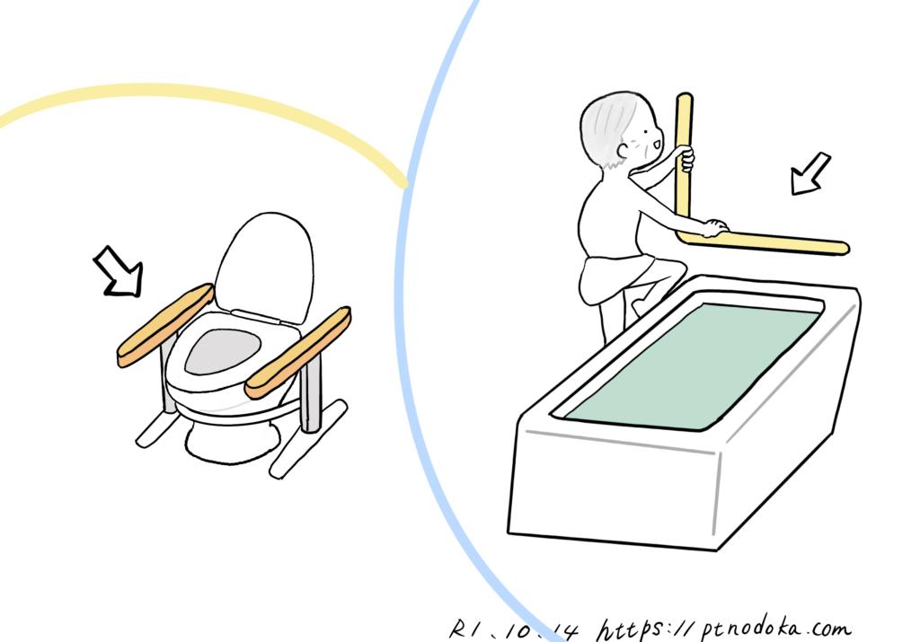 トイレとお風呂に付けられた手すりのイラスト