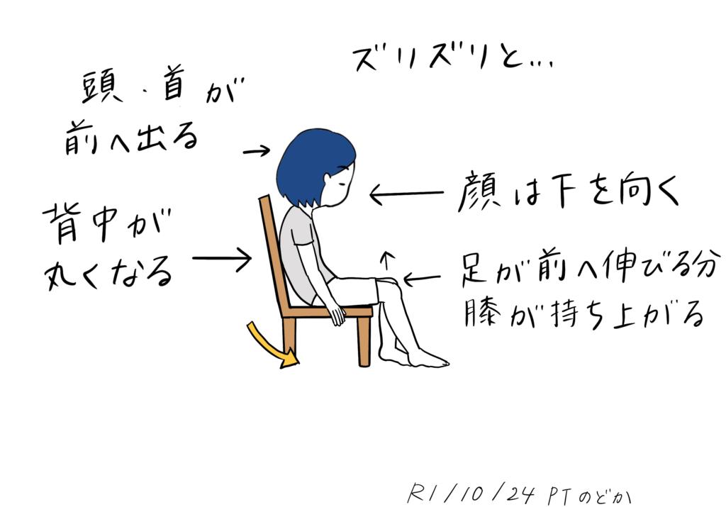 仙骨座りのイラスト