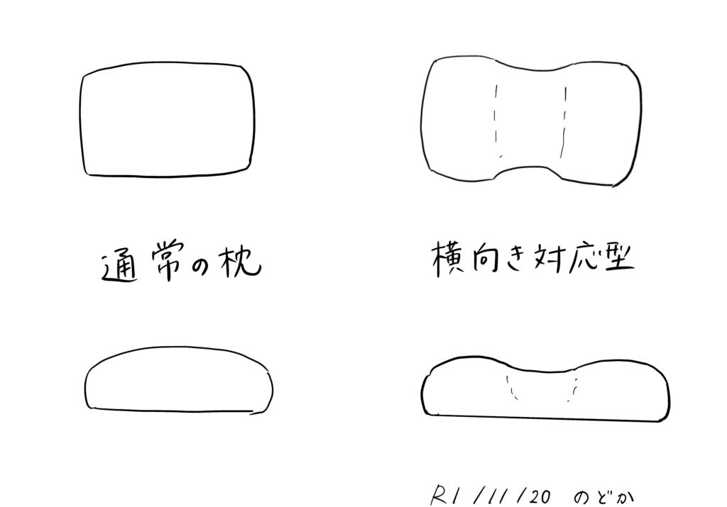 横向き用枕のイラスト