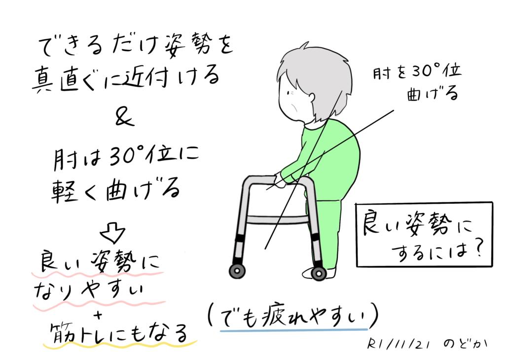 良い姿勢を保つ為の歩行器の高さ調整方法のイラスト
