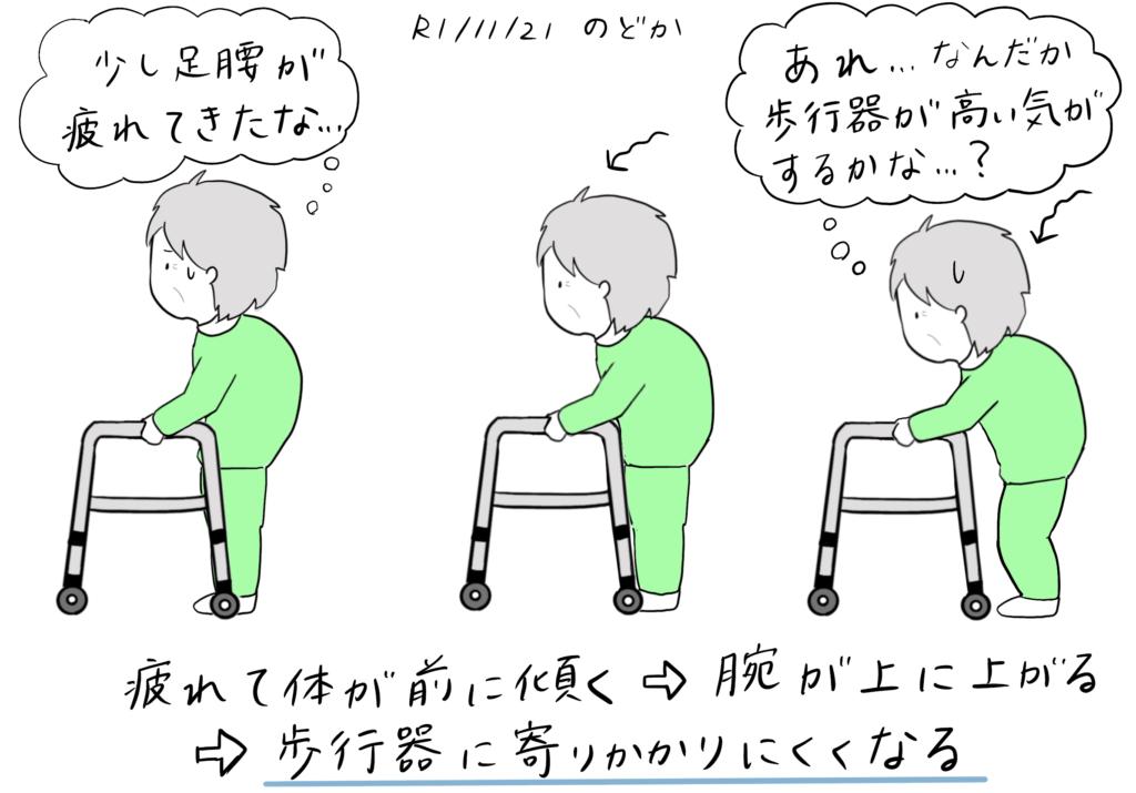 歩行器と疲れと共に変わる姿勢のイラスト