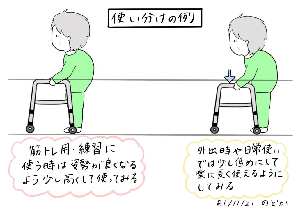 歩行器を使い分ける方法のイラスト