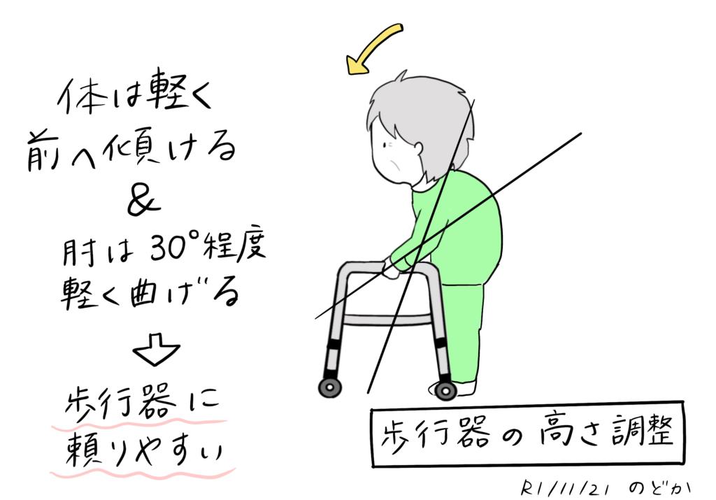 歩行器の高さ調整方法のイラスト