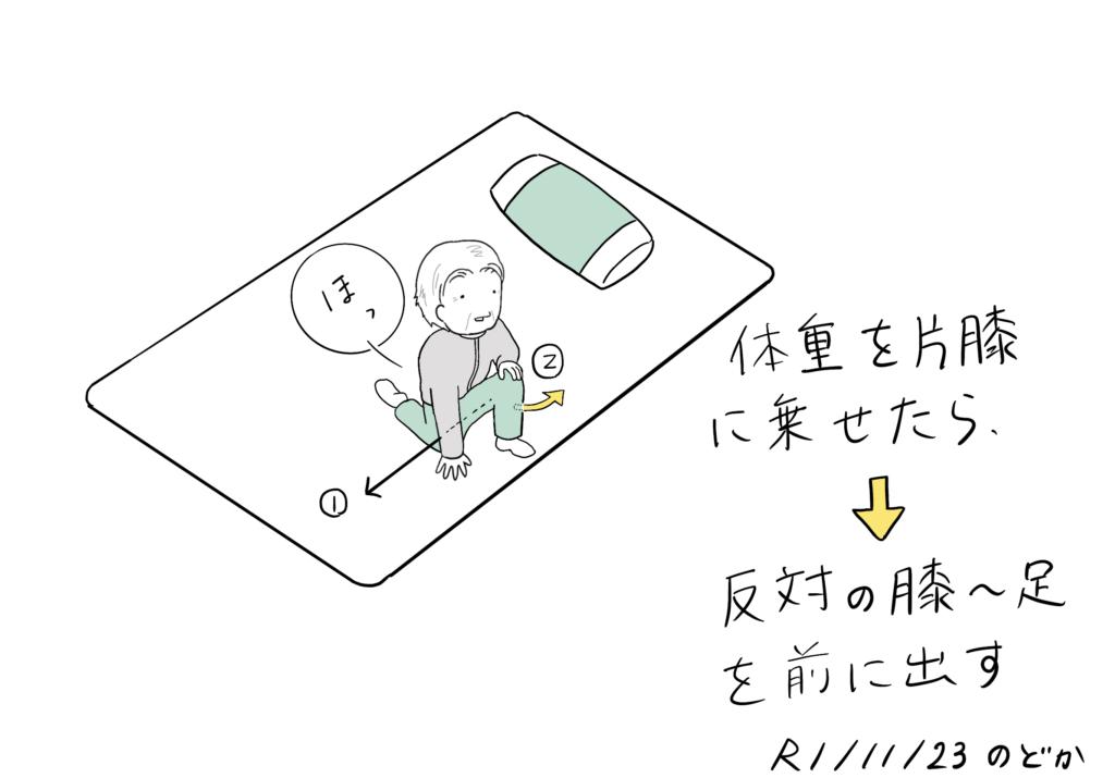 床からの立ち上がり方法のイラスト