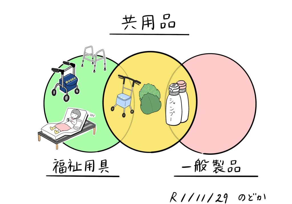 共用品のイラスト