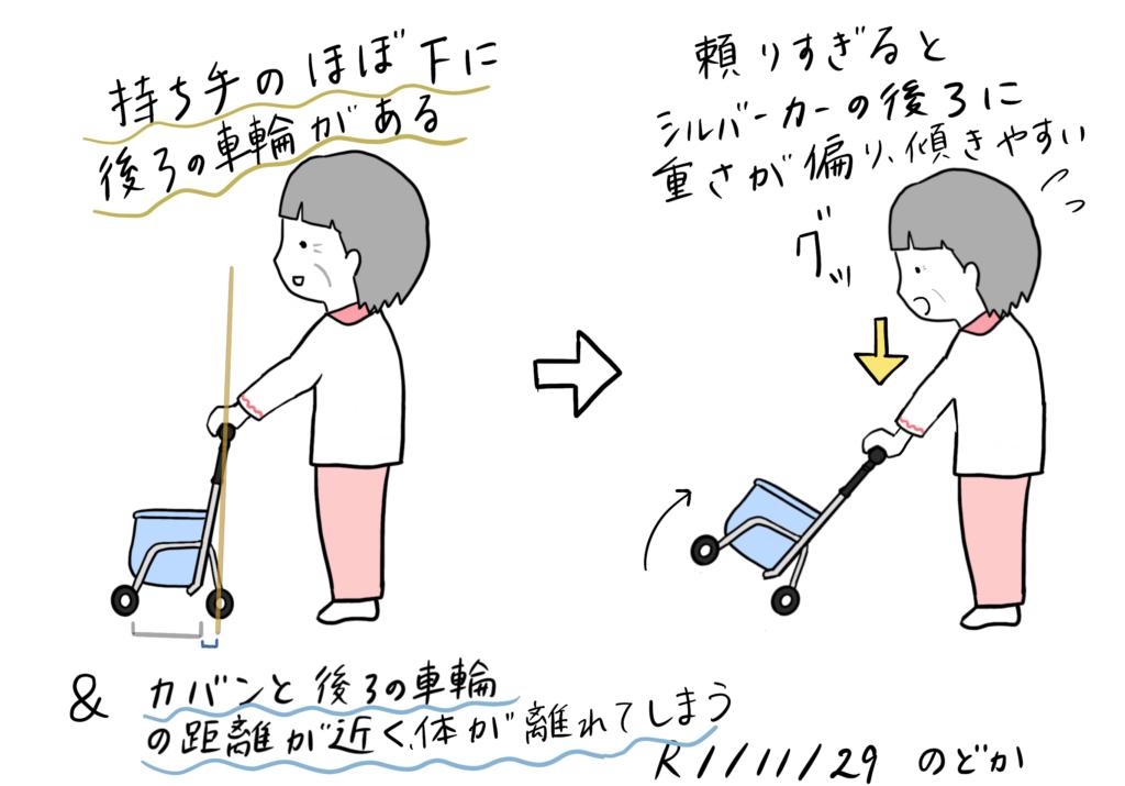 シルバーカーは歩行が不安定な方は使えないというイメージのイラスト