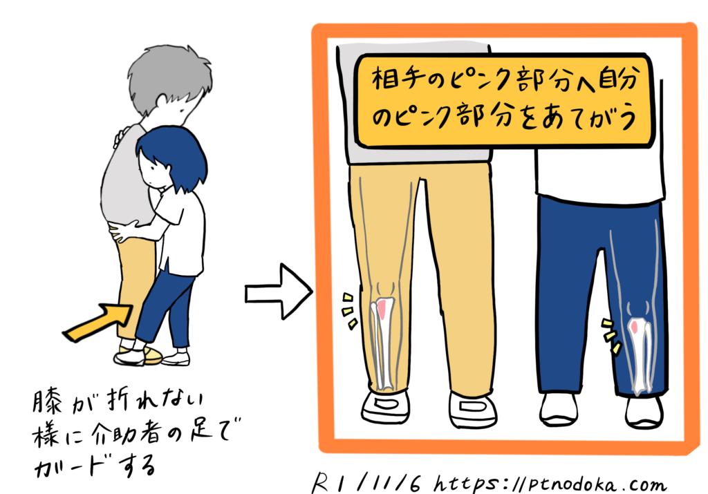 膝折れ防止のための介助のイラスト