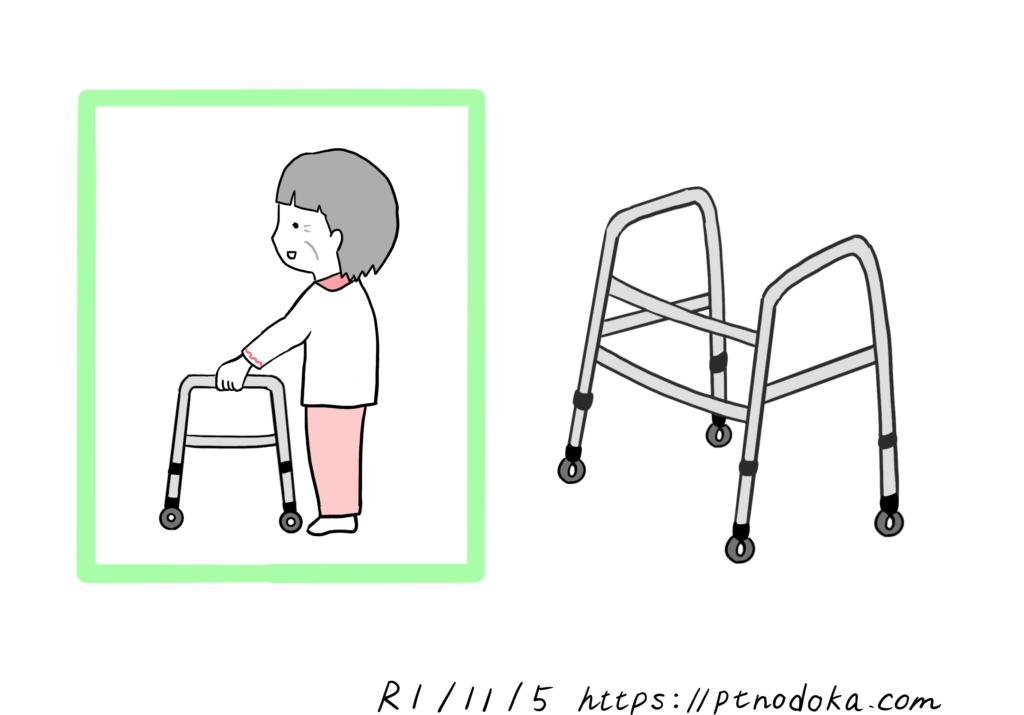 車輪付き歩行器のイラスト