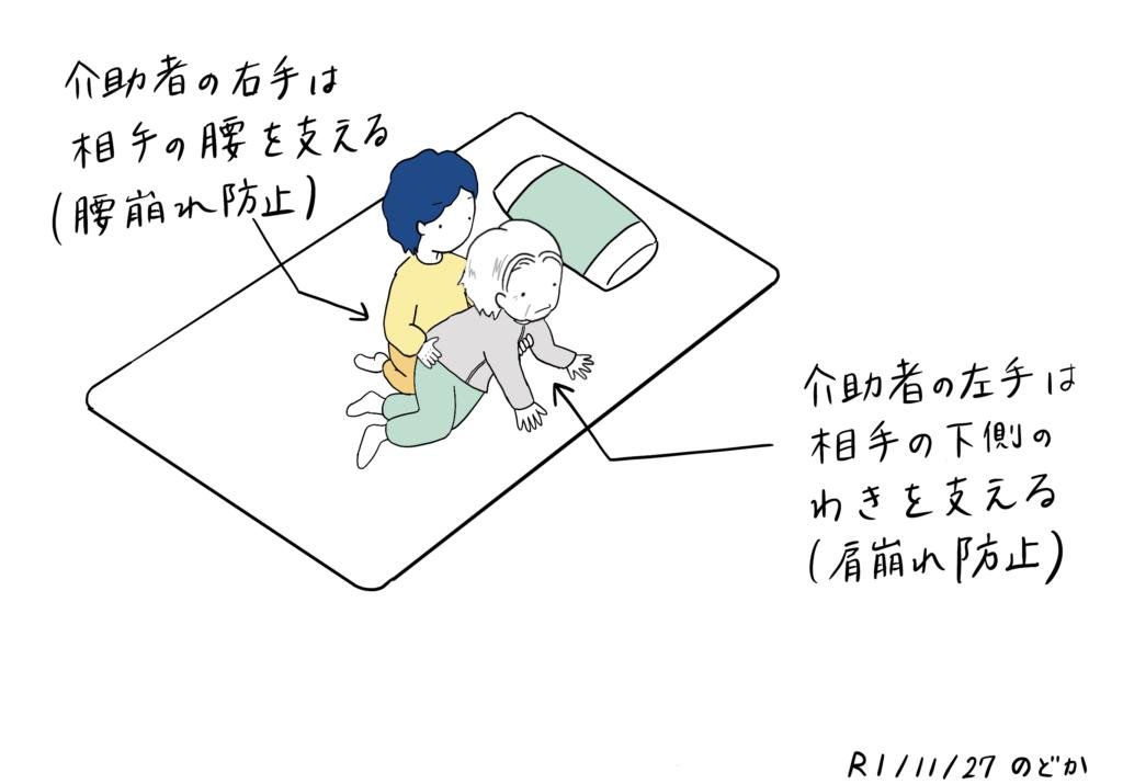 床からの立ち上がりの介助方法イラスト