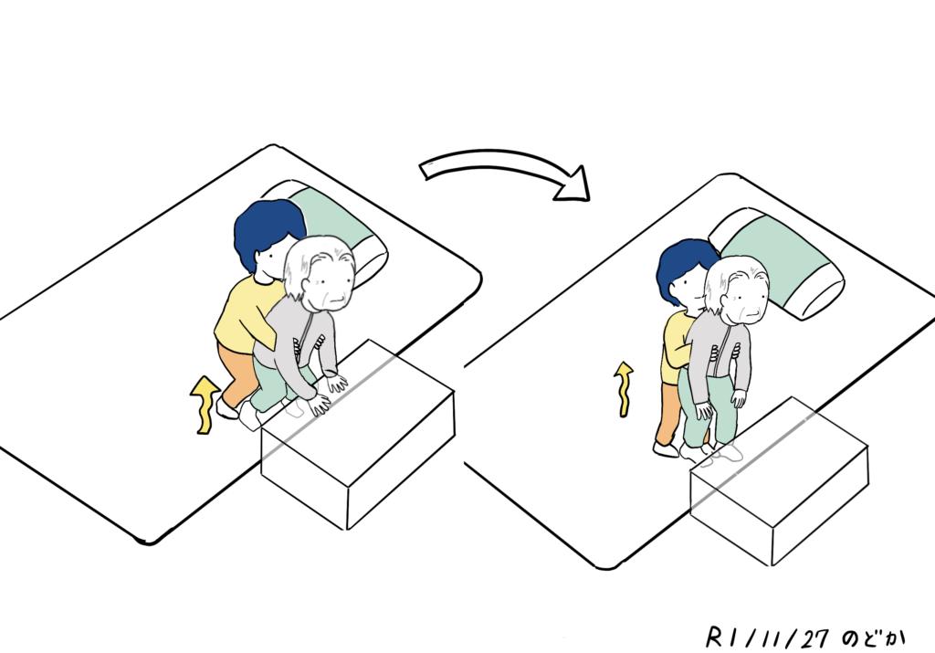 段差を使った(利用した)床からの立ち上がりの介助方法イラスト