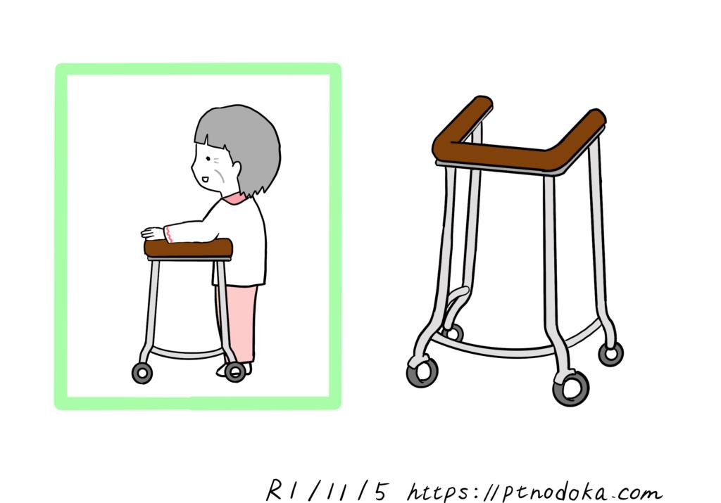 肘支持型歩行器(サークルウォーカー)のイラスト