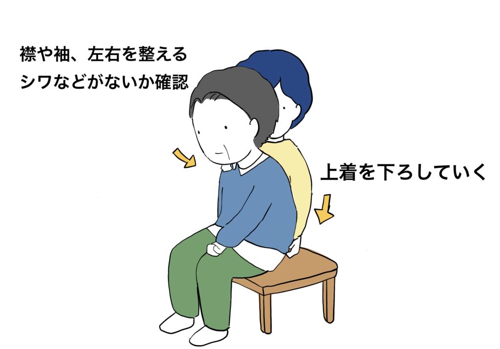 上着の着替えの介助方法のイラスト