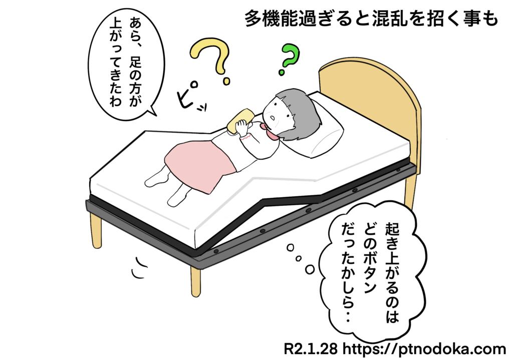多機能ベッドは混乱を招く恐れがあるイラスト
