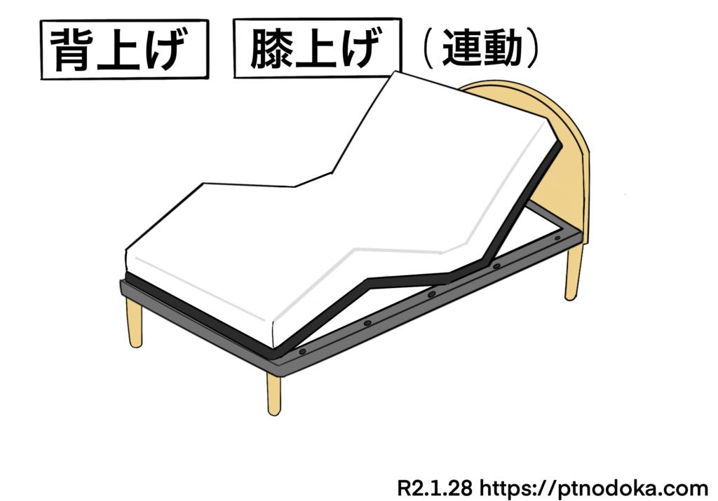 2モーターベッドのイラスト