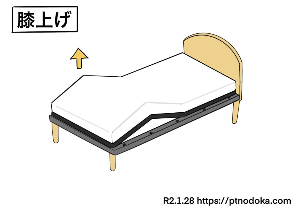 3モーターベッドのイラスト