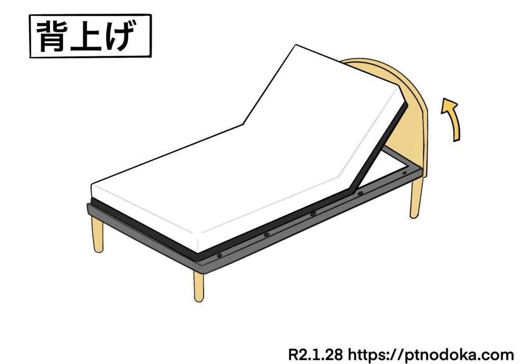 1モーターベッドのイラスト