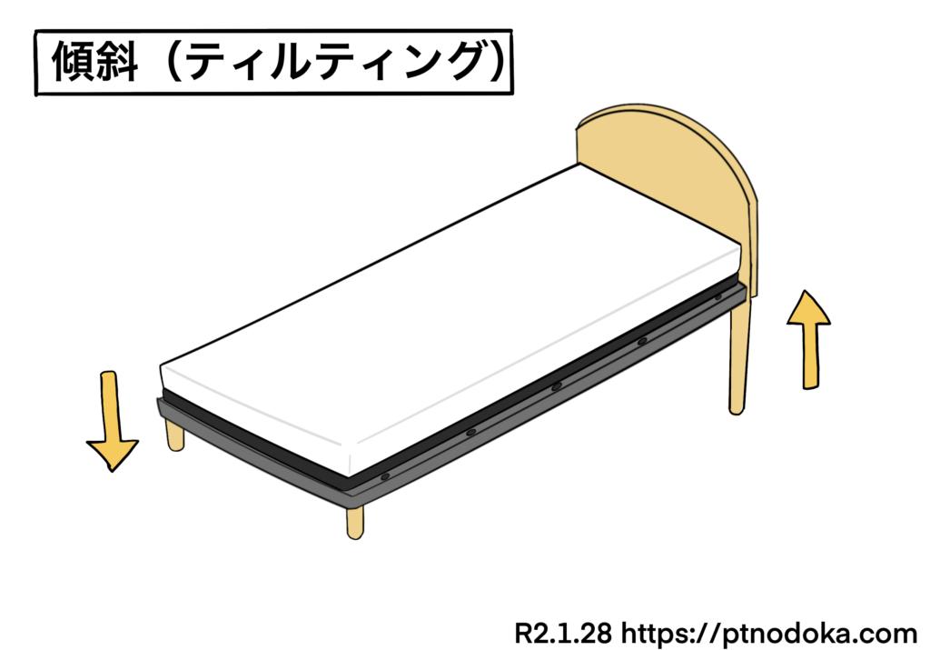 4モータベッドのイラスト