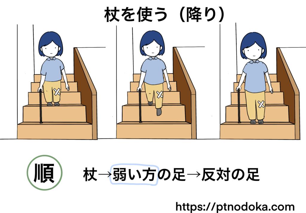杖を使って階段を降りる方法のイラスト