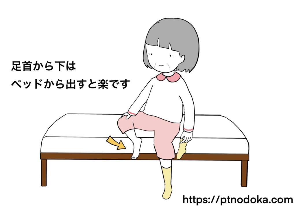 靴下の履き方のイラスト