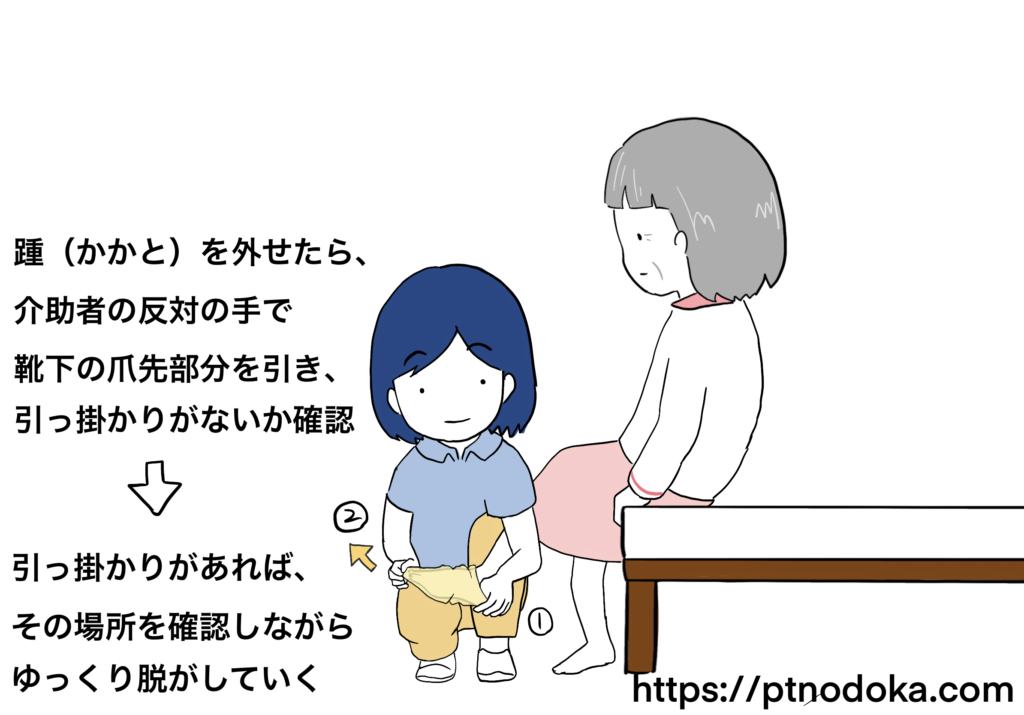 靴下を脱がせる時の介助方法のイラスト