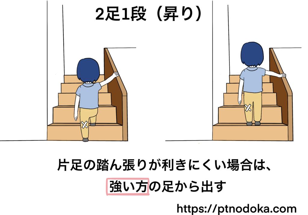 階段を昇る方法のイラスト(2足1段)