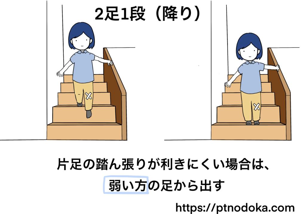 階段を降りる方法のイラスト(2足1段)