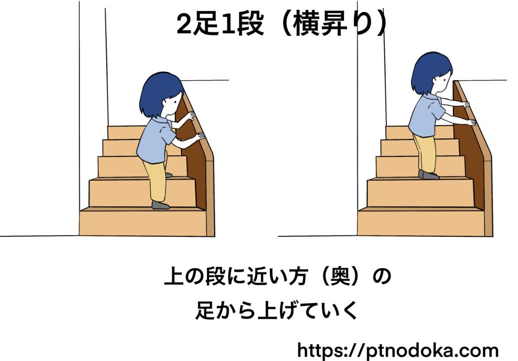 階段を横向きで昇る方法のイラスト(2足1段)