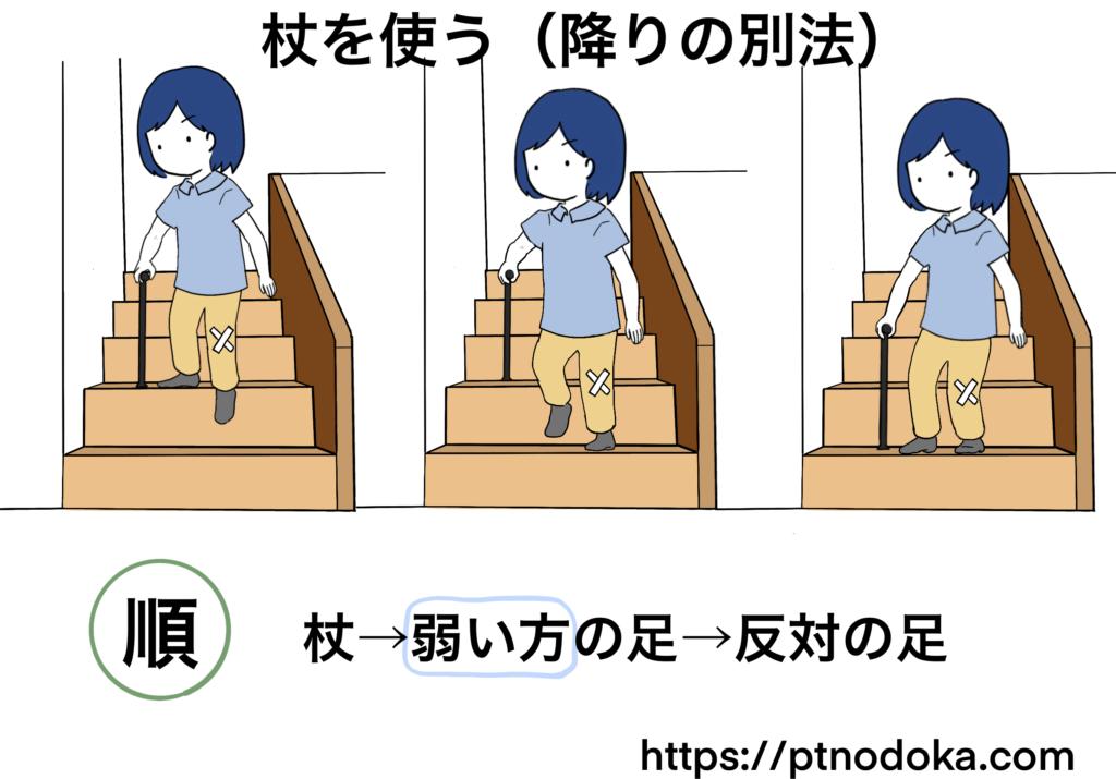 杖を使って階段を降りる方法のイラスト(別法)