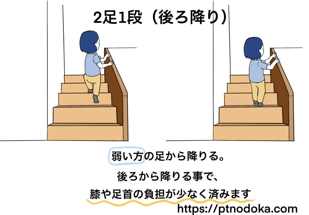 階段を後向きで降りる方法のイラスト