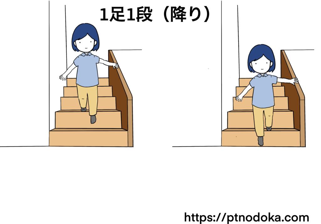 階段を降りる方法のイラスト(1足1段)